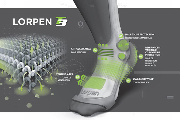 PSIA-AASI Official Supplier Lorpen feature a stabilizer wrap, venting, and reinforced cushioning.