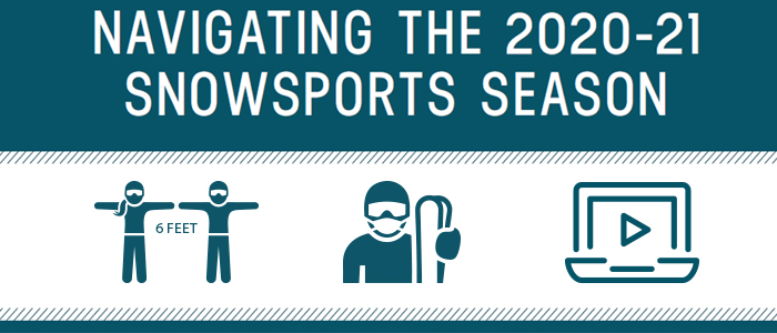 PSIA-AASI's document for Navigating the 2020-21 Snowsports Season