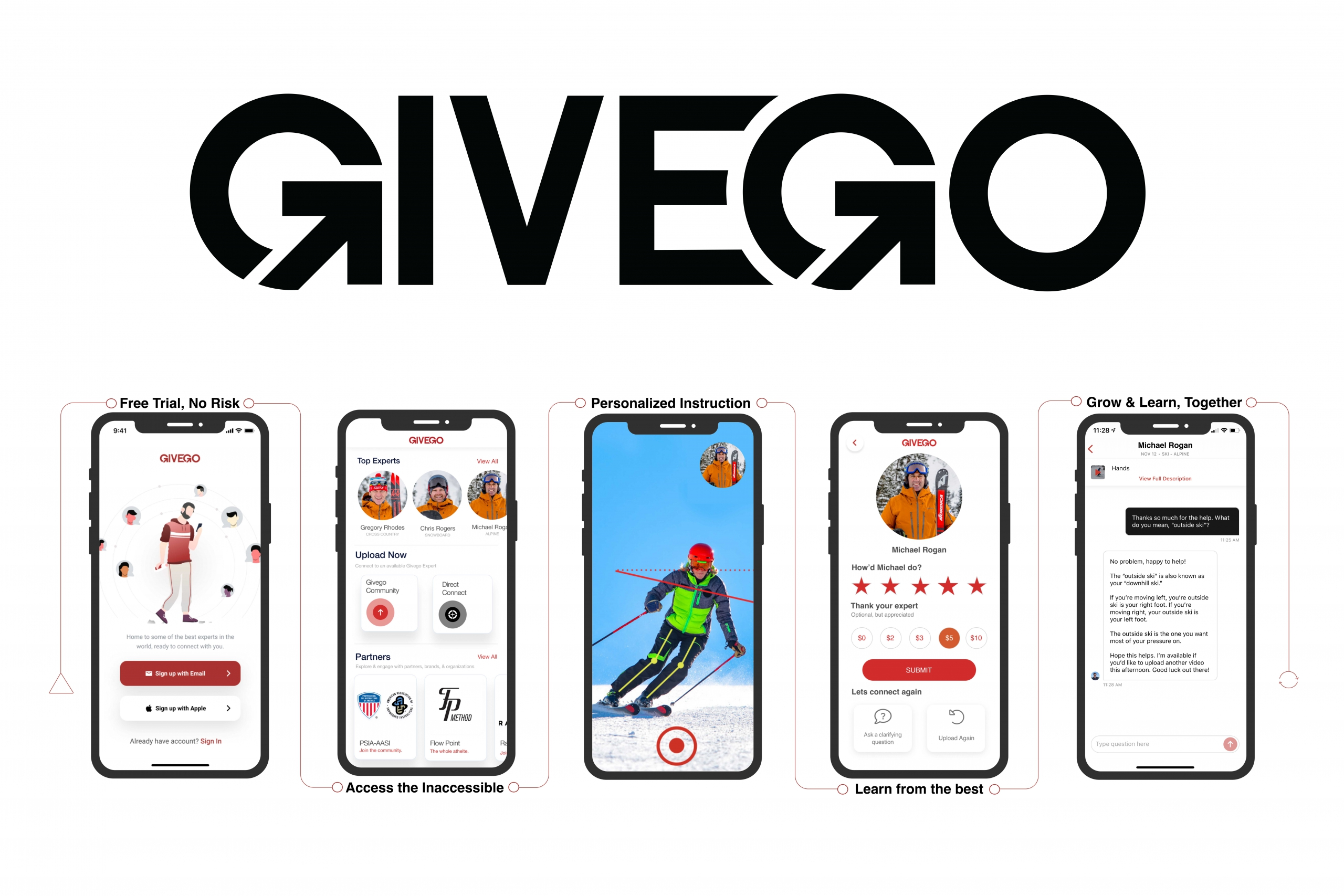 Givego app